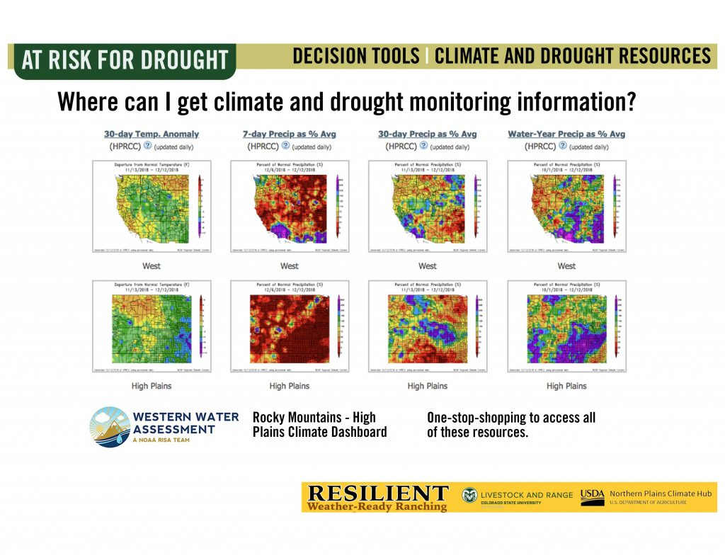 Picture of various drought monitoring maps